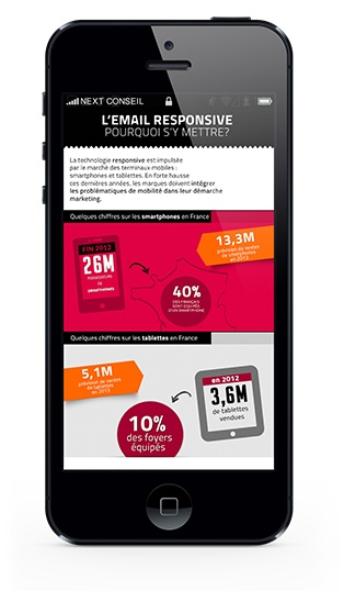 Campagne d'emailing Responsive
