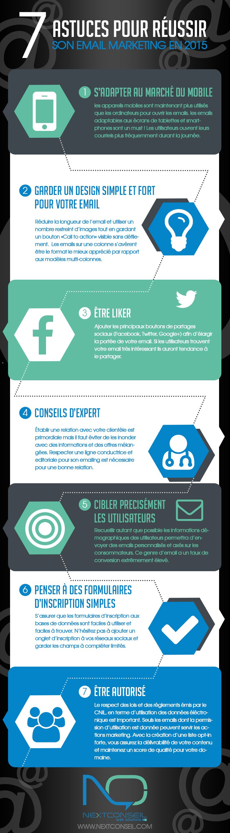 infographie-email-marketing-2015